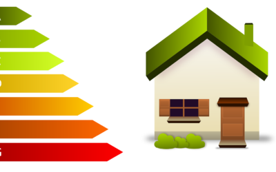Améliorer l'efficacité énergétique d'une entreprise